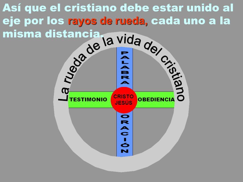 CRISTO JESÚS TESTIMONIOOBEDIENCIA rayos de rueda, Así que el cristiano debe estar unido al eje por los rayos de rueda, cada uno a la misma distancia.