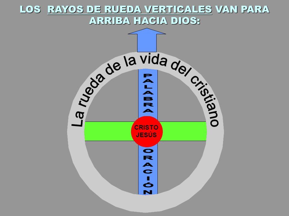 CRISTO JESÚS LOS RAYOS DE RUEDA VERTICALES VAN PARA ARRIBA HACIA DIOS: