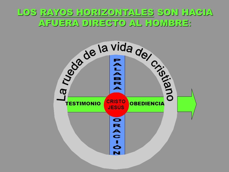 CRISTO JESÚS LOS RAYOS HORIZONTALES SON HACIA AFUERA DIRECTO AL HOMBRE : TESTIMONIOOBEDIENCIA
