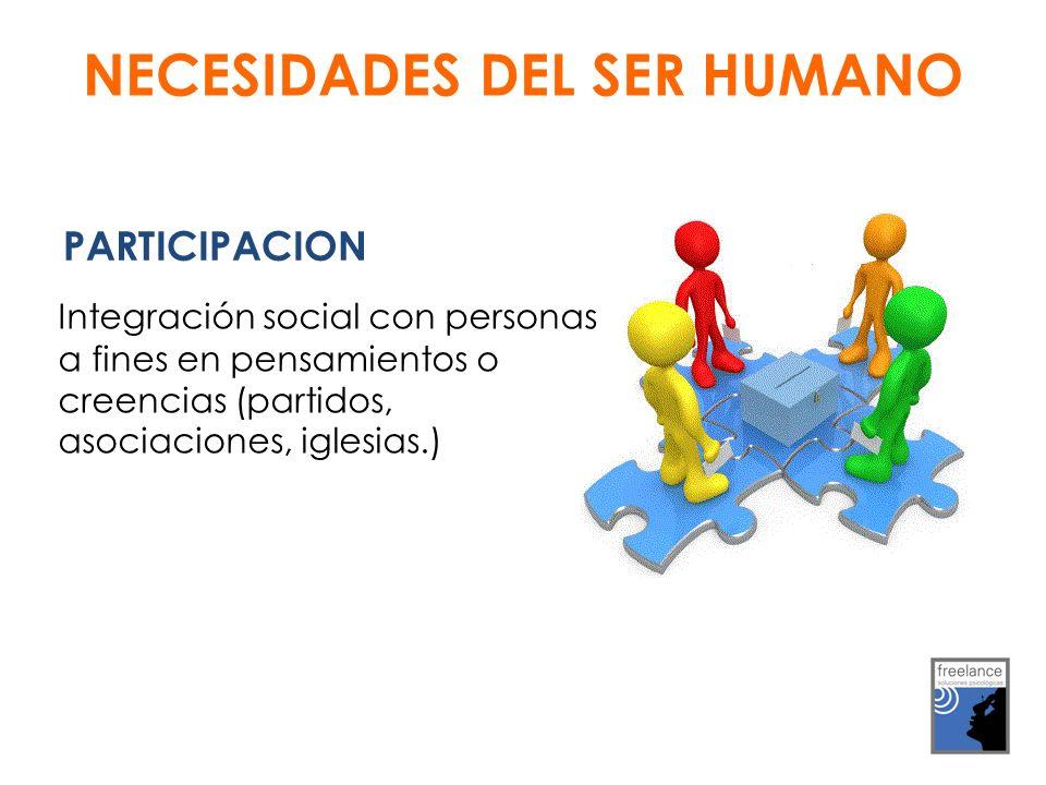 PARTICIPACION Integración social con personas a fines en pensamientos o creencias (partidos, asociaciones, iglesias.) NECESIDADES DEL SER HUMANO