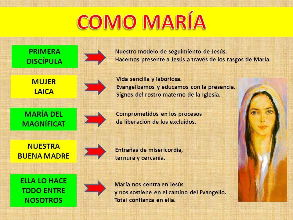 PRIMERA DISCÍPULA MUJER LAICA MARÍA DEL MAGNÍFICAT NUESTRA BUENA MADRE ELLA LO HACE TODO ENTRE NOSOTROS Nuestro modelo de seguimiento de Jesús.