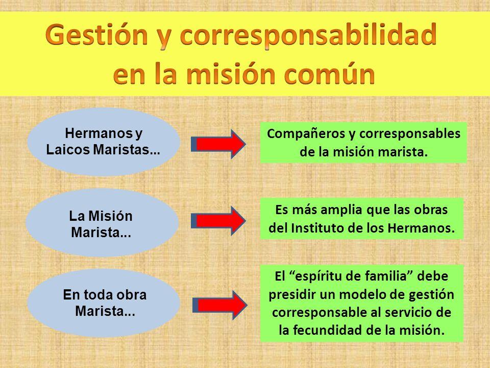 Hermanos y Laicos Maristas...La Misión Marista...