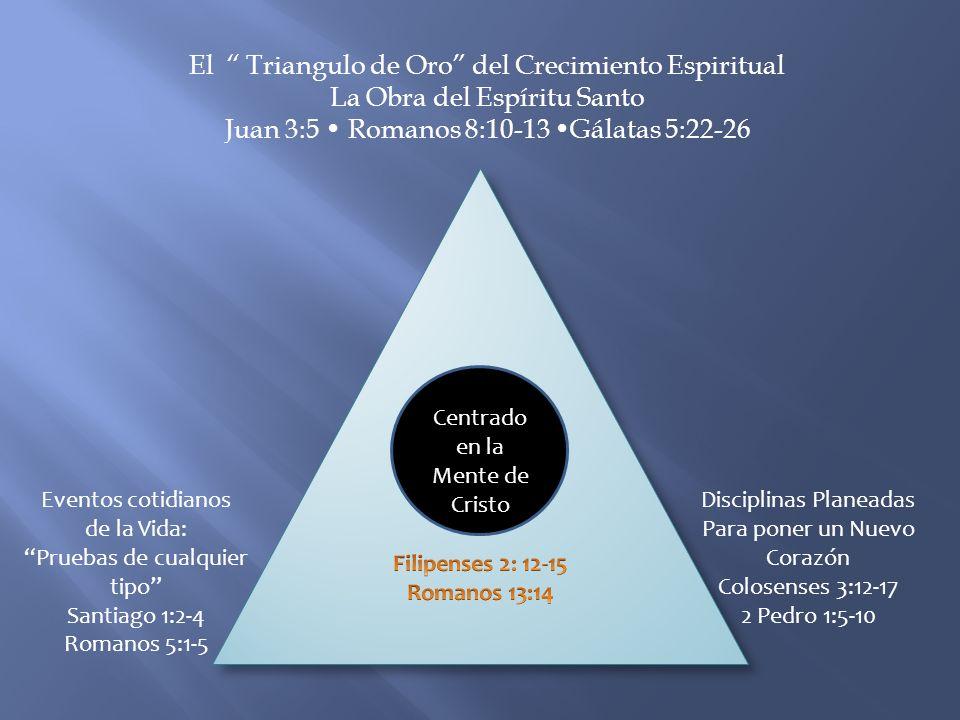 El Triangulo de Oro del Crecimiento Espiritual La Obra del Espíritu Santo Juan 3:5 Romanos 8:10-13 Gálatas 5:22-26 Eventos cotidianos de la Vida: Prue