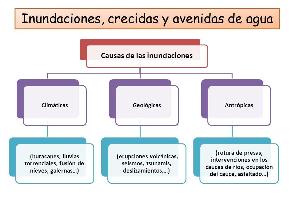 Inundaciones, crecidas y avenidas de agua Causas de las inundaciones Climáticas (huracanes, lluvias torrenciales, fusión de nieves, galernas…) Geológi