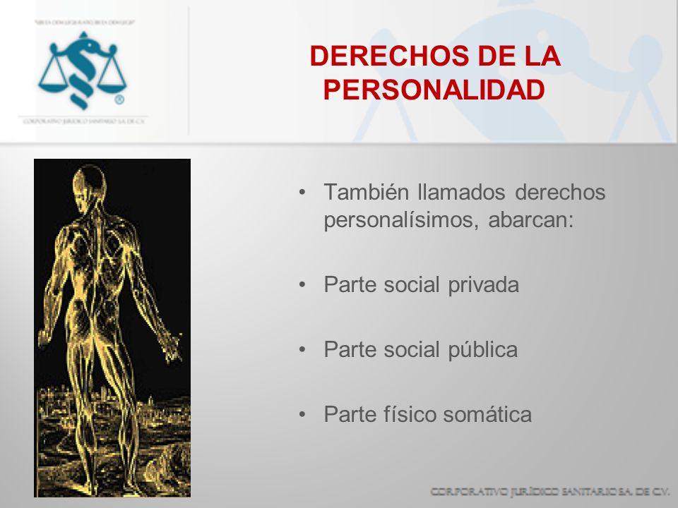 PARTE SOCIAL PRIVADA Derecho al nombre Derecho al domicilio Derecho epistolar