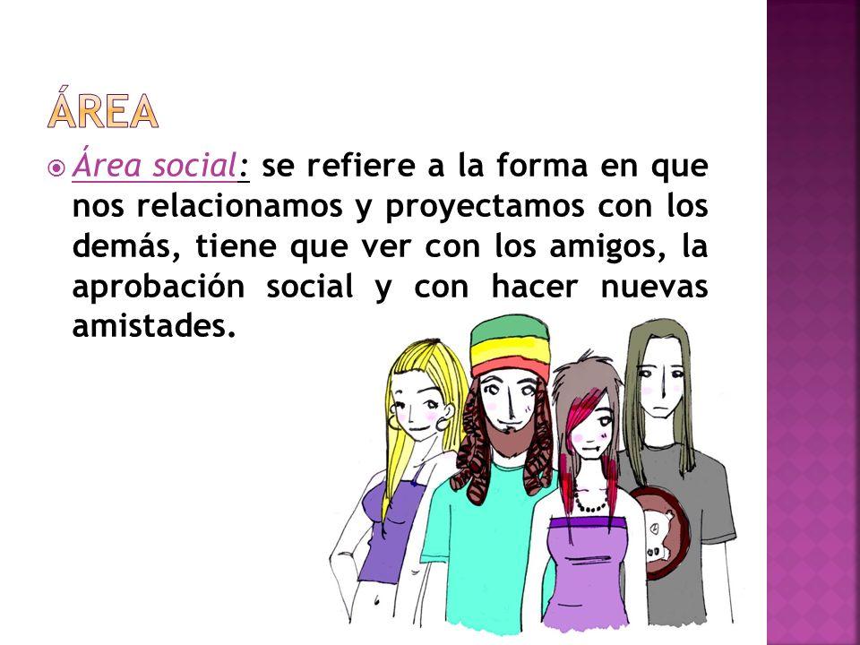 Área social: se refiere a la forma en que nos relacionamos y proyectamos con los demás, tiene que ver con los amigos, la aprobación social y con hacer