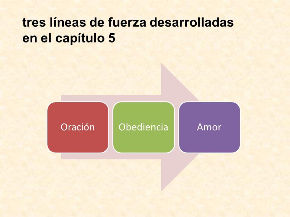 tres líneas de fuerza desarrolladas en el capítulo 5 OraciónObedienciaAmor