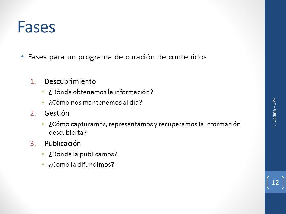 Fases Fases para un programa de curación de contenidos 1.Descubrimiento ¿Dónde obtenemos la información? ¿Cómo nos mantenemos al día? 2.Gestión ¿Cómo