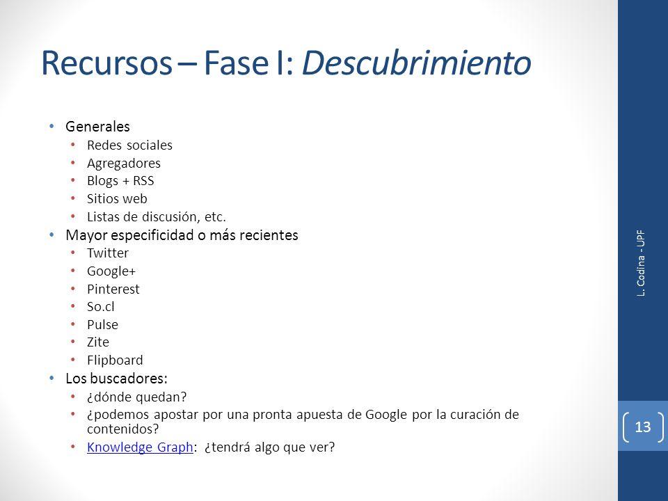 Recursos – Fase I: Descubrimiento Generales Redes sociales Agregadores Blogs + RSS Sitios web Listas de discusión, etc. Mayor especificidad o más reci