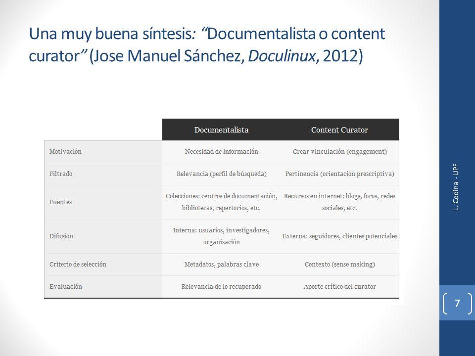 Una muy buena síntesis: Documentalista o content curator (Jose Manuel Sánchez, Doculinux, 2012) L. Codina - UPF 7