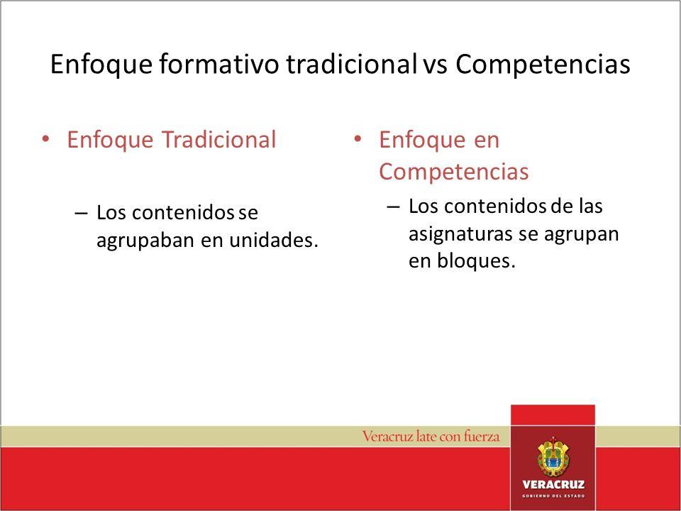 Enfoque formativo tradicional vs Competencias Enfoque Tradicional – Los contenidos se agrupaban en unidades. Enfoque en Competencias – Los contenidos