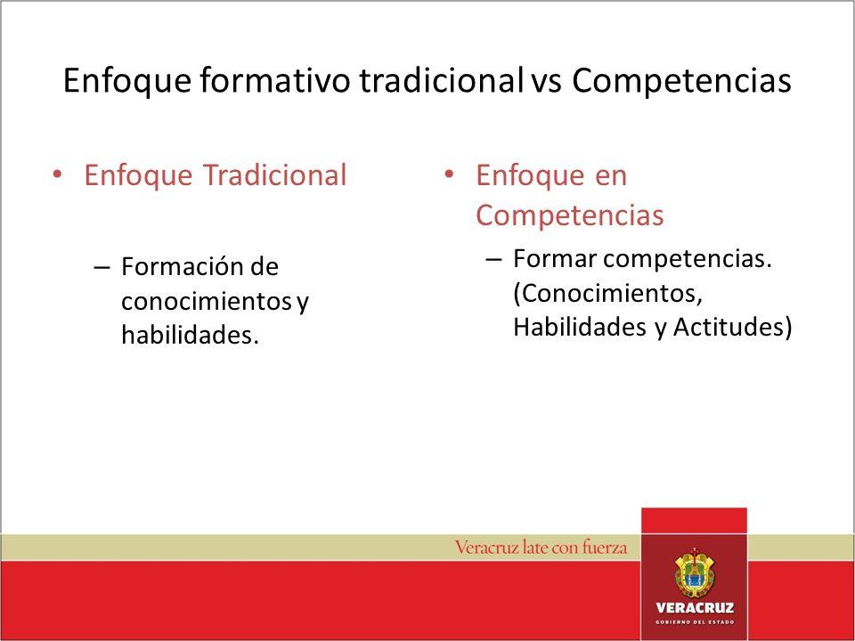 Enfoque formativo tradicional vs Competencias Enfoque Tradicional – Formación de conocimientos y habilidades. Enfoque en Competencias – Formar compete
