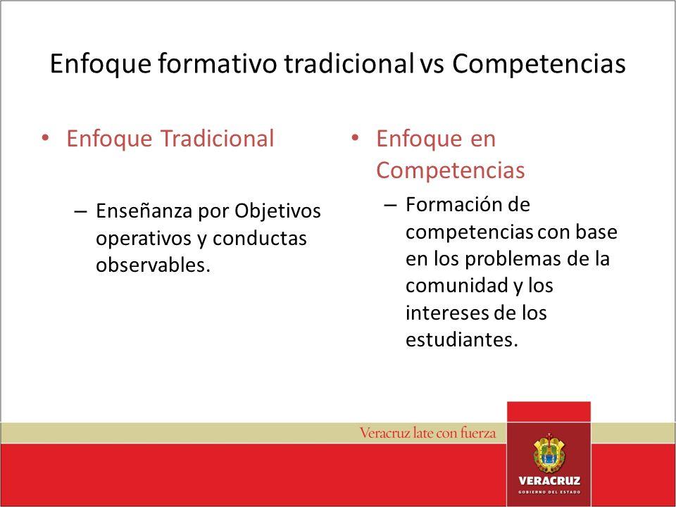 Enfoque formativo tradicional vs Competencias Enfoque Tradicional – Enseñanza por Objetivos operativos y conductas observables. Enfoque en Competencia