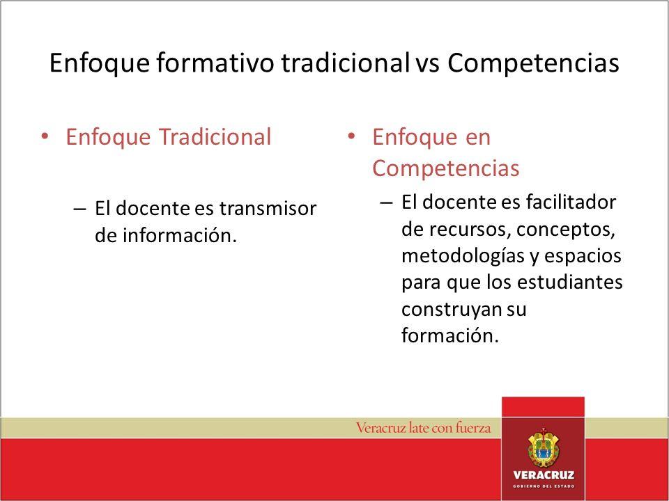 Enfoque formativo tradicional vs Competencias Enfoque Tradicional – El docente es transmisor de información. Enfoque en Competencias – El docente es f