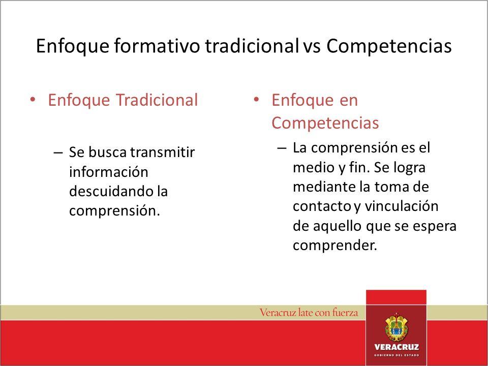Enfoque formativo tradicional vs Competencias Enfoque Tradicional – Se busca transmitir información descuidando la comprensión. Enfoque en Competencia
