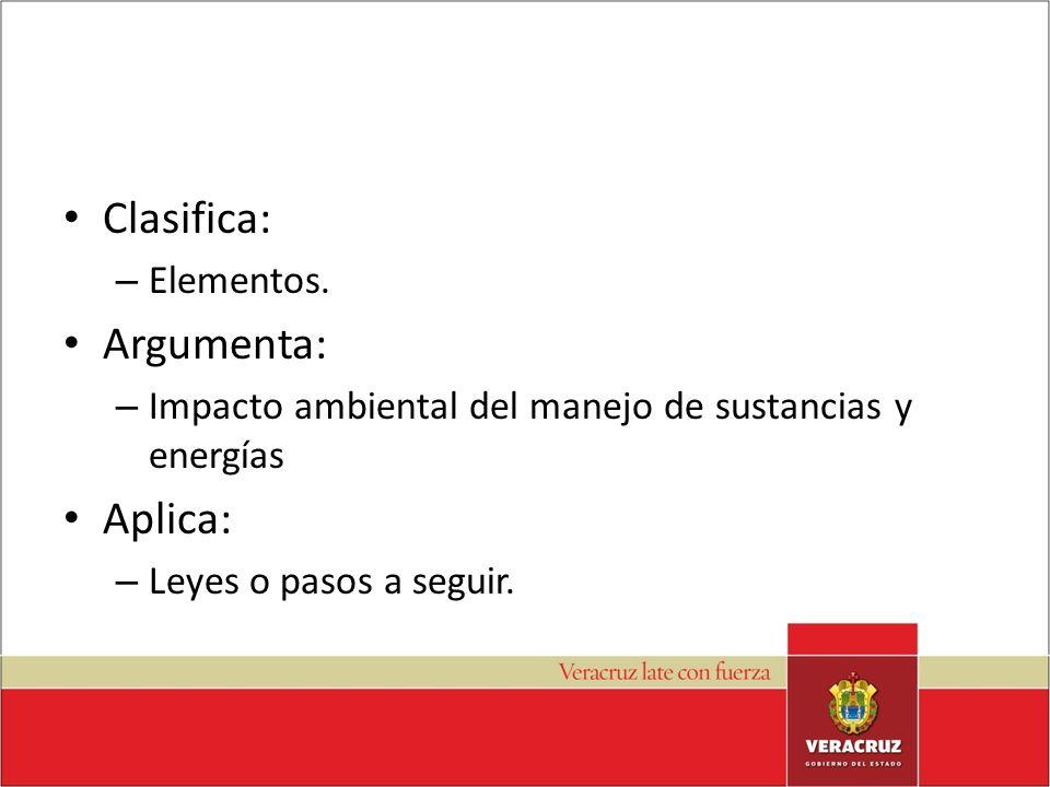 Clasifica: – Elementos. Argumenta: – Impacto ambiental del manejo de sustancias y energías Aplica: – Leyes o pasos a seguir.