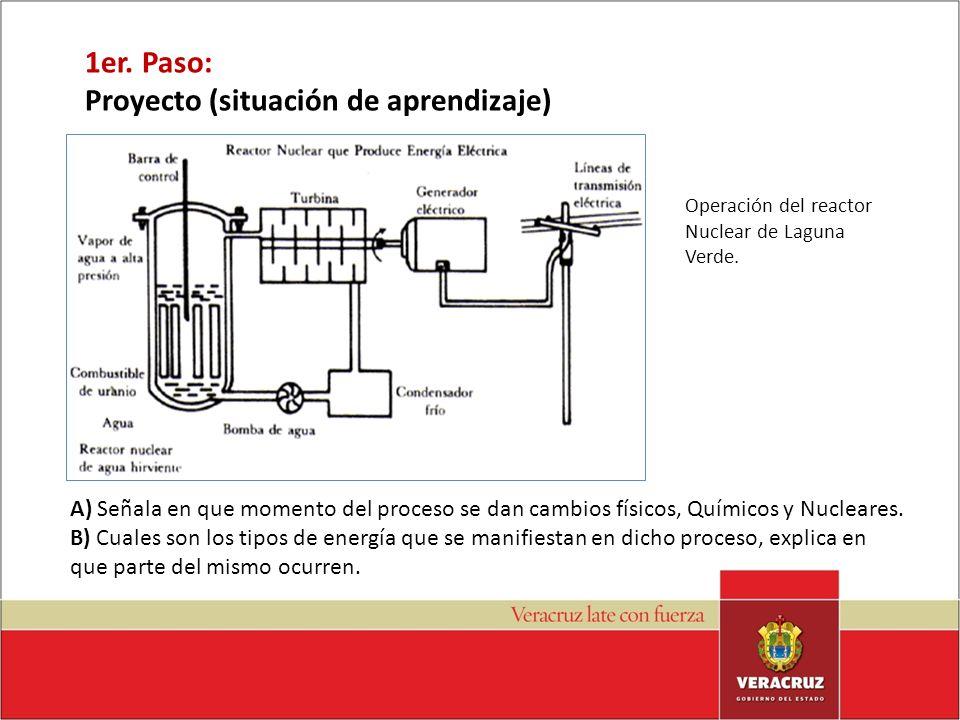 1er. Paso: Proyecto (situación de aprendizaje) Operación del reactor Nuclear de Laguna Verde. A) Señala en que momento del proceso se dan cambios físi