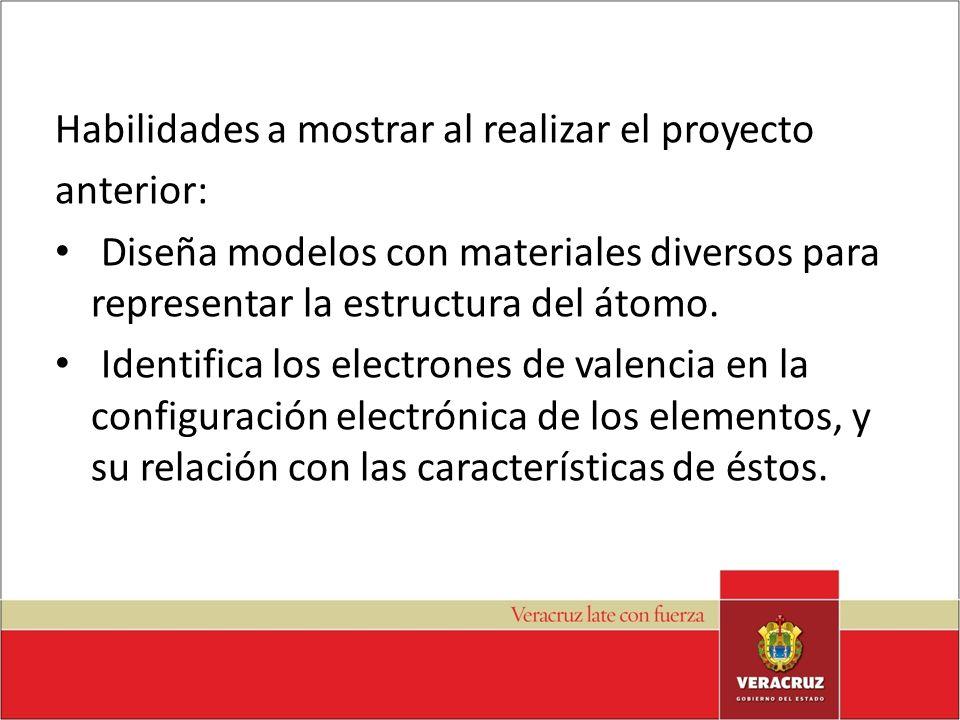 Habilidades a mostrar al realizar el proyecto anterior: Diseña modelos con materiales diversos para representar la estructura del átomo. Identifica lo
