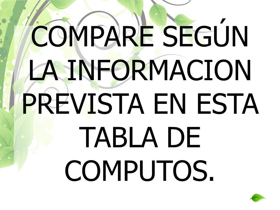 COMPARE SEGÚN LA INFORMACION PREVISTA EN ESTA TABLA DE COMPUTOS.