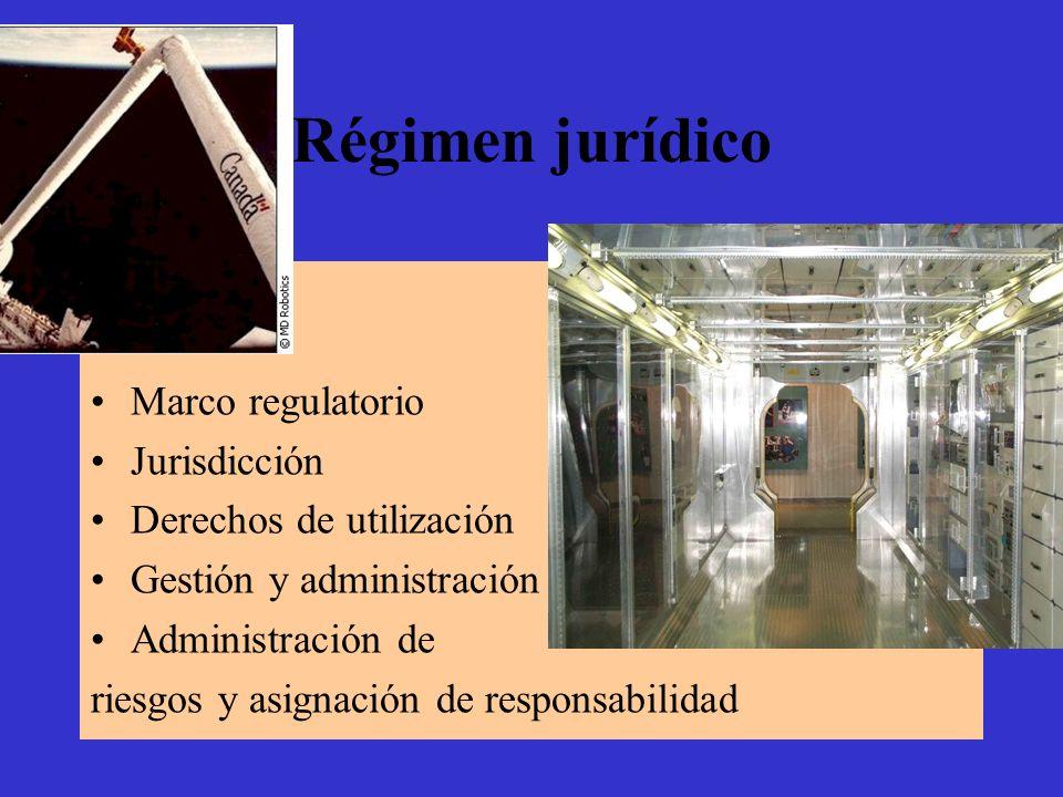 Régimen jurídico Marco regulatorio Jurisdicción Derechos de utilización Gestión y administración Administración de riesgos y asignación de responsabil