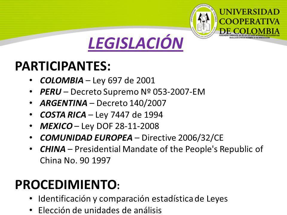 PARTICIPANTES: COLOMBIA – Ley 697 de 2001 PERU – Decreto Supremo Nº 053-2007-EM ARGENTINA – Decreto 140/2007 COSTA RICA – Ley 7447 de 1994 MEXICO – Le