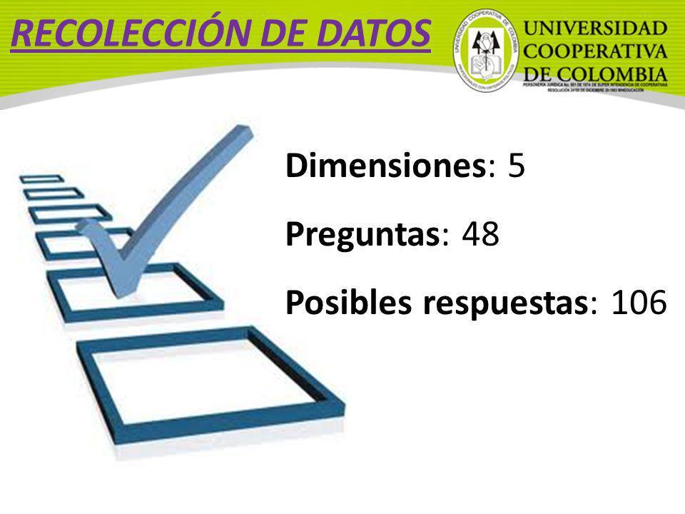 RECOLECCIÓN DE DATOS Dimensiones: 5 Preguntas: 48 Posibles respuestas: 106