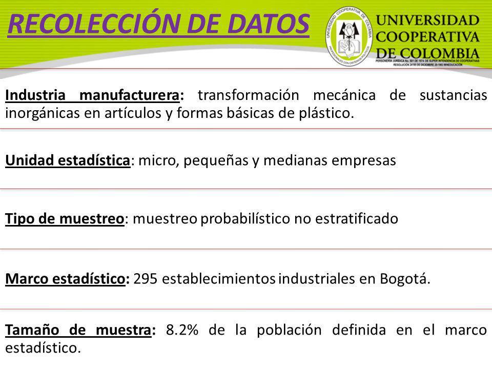 Industria manufacturera: transformación mecánica de sustancias inorgánicas en artículos y formas básicas de plástico. Unidad estadística: micro, peque