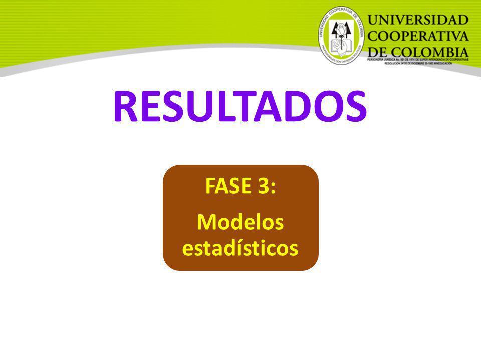 RESULTADOS FASE 3: Modelos estadísticos