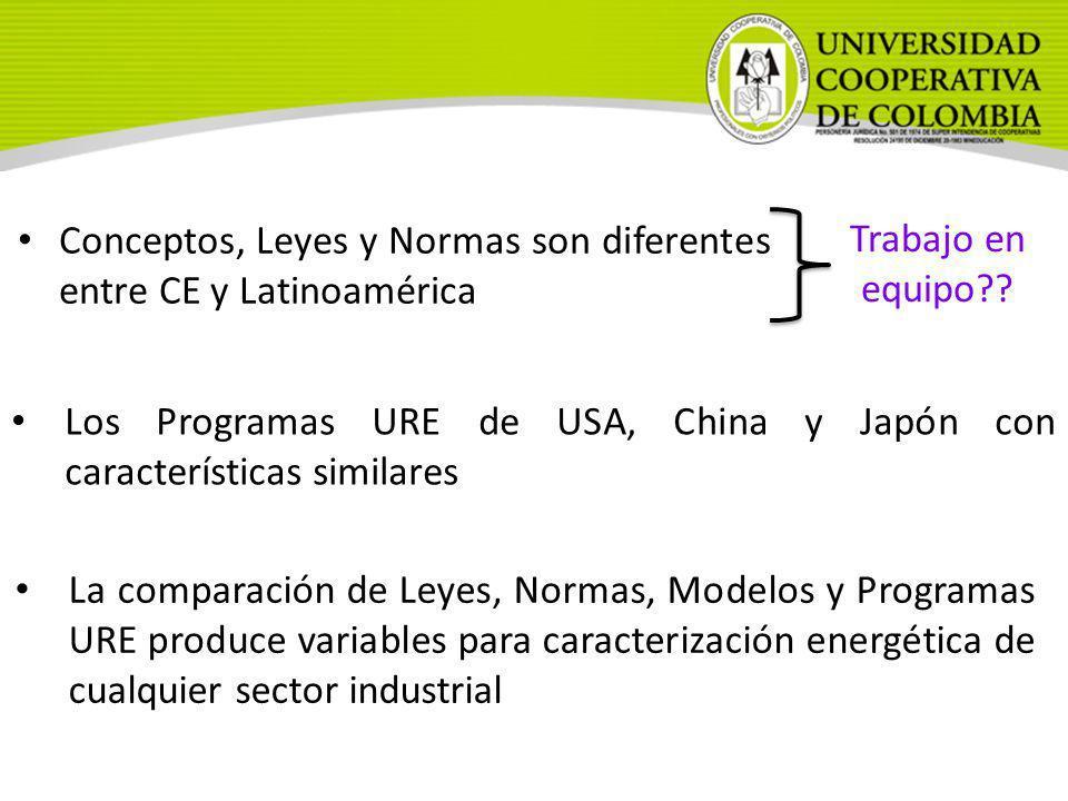 Conceptos, Leyes y Normas son diferentes entre CE y Latinoamérica Trabajo en equipo?? Los Programas URE de USA, China y Japón con características simi