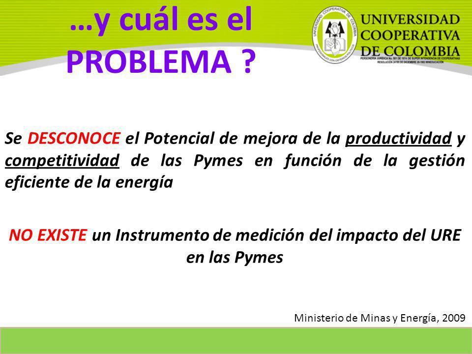 …y cuál es el PROBLEMA ? Se DESCONOCE el Potencial de mejora de la productividad y competitividad de las Pymes en función de la gestión eficiente de l