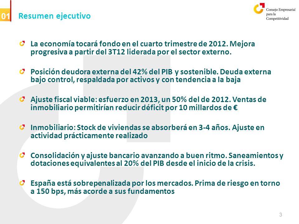 Resumen ejecutivo La economía tocará fondo en el cuarto trimestre de 2012.