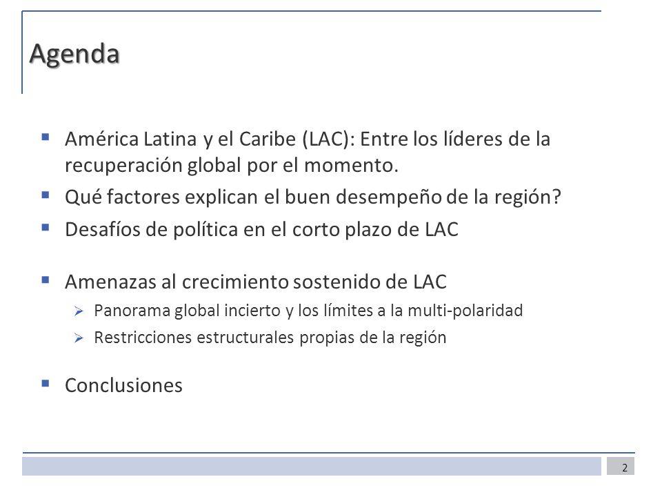Agenda América Latina y el Caribe (LAC): Entre los líderes de la recuperación global por el momento. Qué factores explican el buen desempeño de la reg