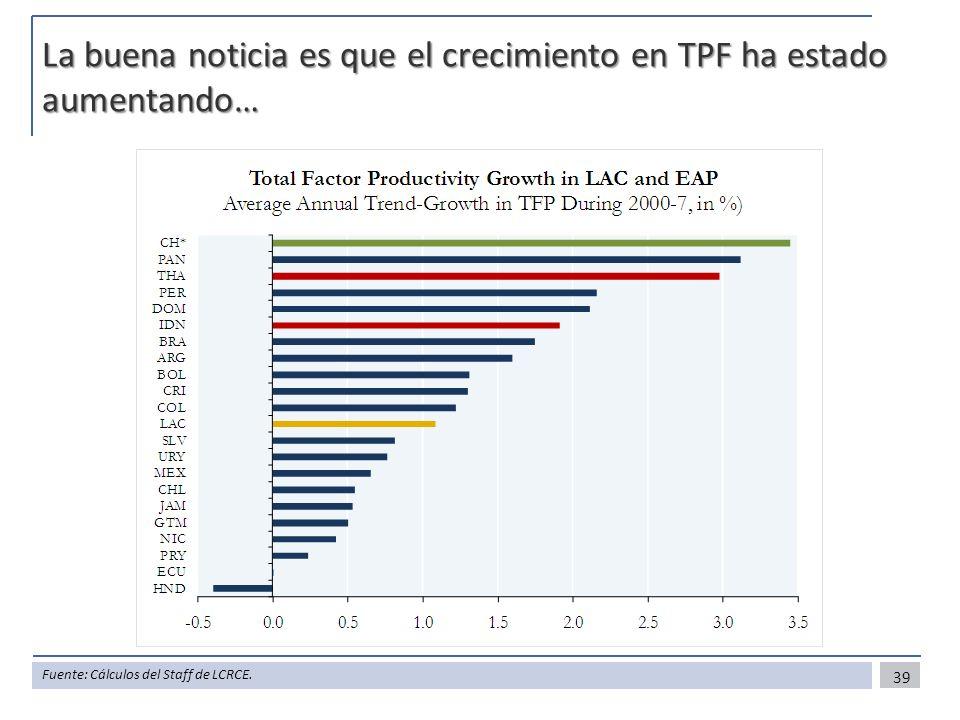 La buena noticia es que el crecimiento en TPF ha estado aumentando… 39 Fuente: Cálculos del Staff de LCRCE.