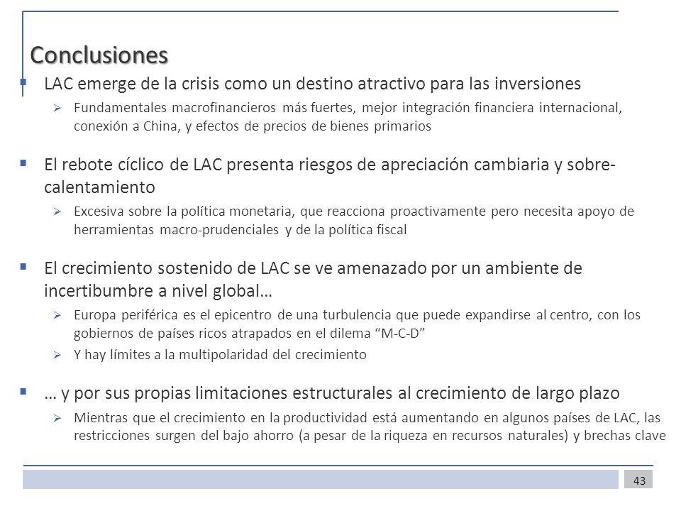 Conclusiones LAC emerge de la crisis como un destino atractivo para las inversiones Fundamentales macrofinancieros más fuertes, mejor integración fina