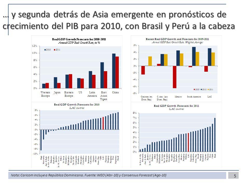 … y segunda detrás de Asia emergente en pronósticos de crecimiento del PIB para 2010, con Brasil y Perú a la cabeza 5 Note: Caricom includes Dominican