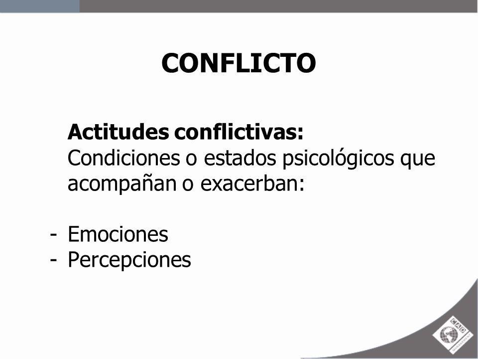 CONFLICTO Actitudes conflictivas: Condiciones o estados psicológicos que acompañan o exacerban: -Emociones -Percepciones