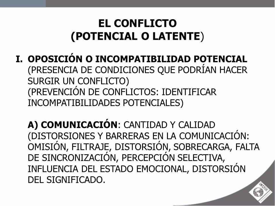 EL CONFLICTO (POTENCIAL O LATENTE) I.OPOSICIÓN O INCOMPATIBILIDAD POTENCIAL (PRESENCIA DE CONDICIONES QUE PODRÍAN HACER SURGIR UN CONFLICTO) (PREVENCI
