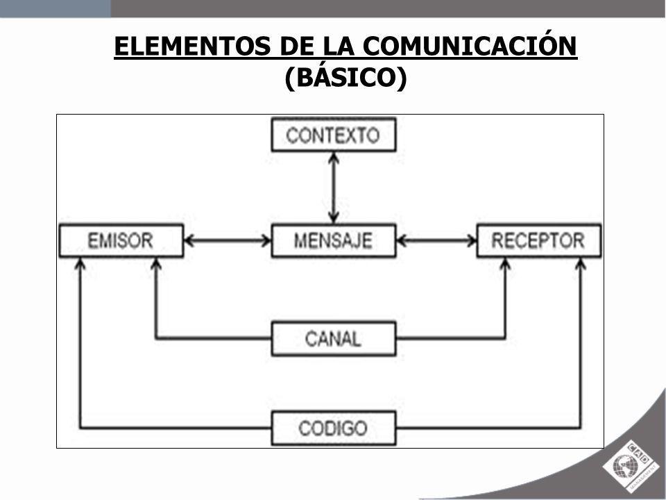 ELEMENTOS DE LA COMUNICACIÓN (BÁSICO)