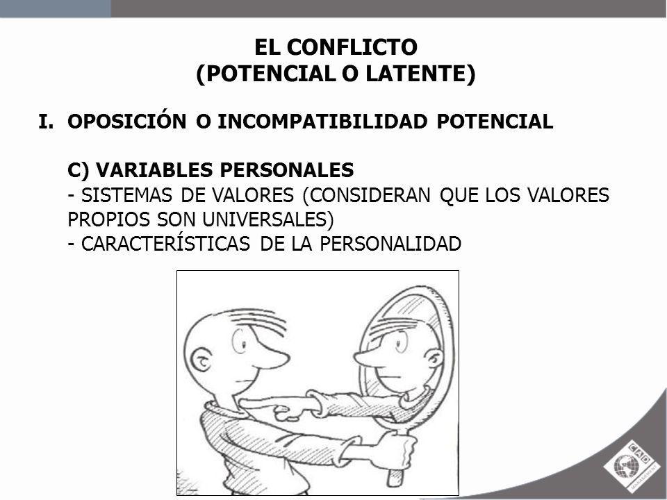 EL CONFLICTO (POTENCIAL O LATENTE) I.OPOSICIÓN O INCOMPATIBILIDAD POTENCIAL C) VARIABLES PERSONALES - SISTEMAS DE VALORES (CONSIDERAN QUE LOS VALORES