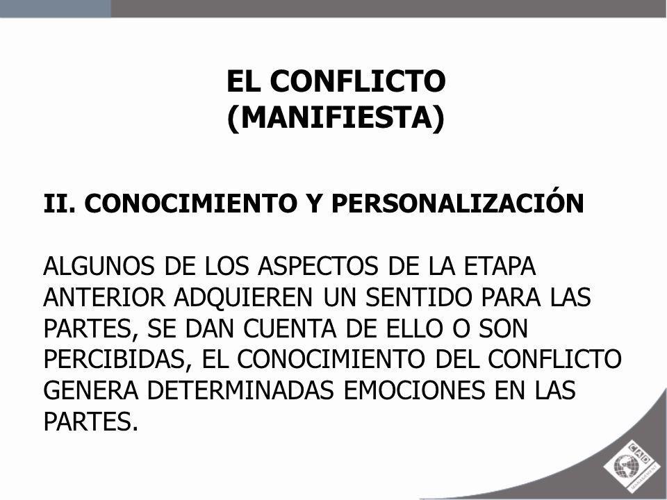 EL CONFLICTO (MANIFIESTA) II. CONOCIMIENTO Y PERSONALIZACIÓN ALGUNOS DE LOS ASPECTOS DE LA ETAPA ANTERIOR ADQUIEREN UN SENTIDO PARA LAS PARTES, SE DAN