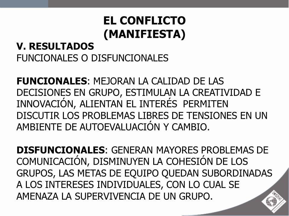 EL CONFLICTO (MANIFIESTA) V. RESULTADOS FUNCIONALES O DISFUNCIONALES FUNCIONALES: MEJORAN LA CALIDAD DE LAS DECISIONES EN GRUPO, ESTIMULAN LA CREATIVI