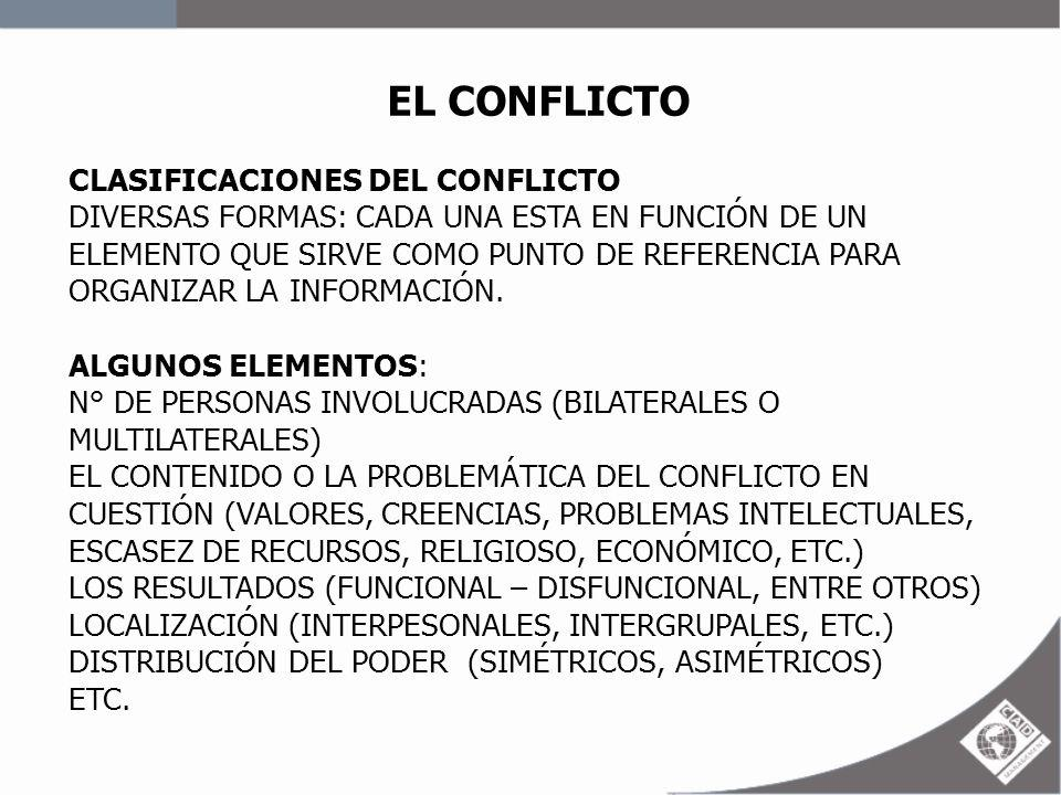EL CONFLICTO CLASIFICACIONES DEL CONFLICTO DIVERSAS FORMAS: CADA UNA ESTA EN FUNCIÓN DE UN ELEMENTO QUE SIRVE COMO PUNTO DE REFERENCIA PARA ORGANIZAR