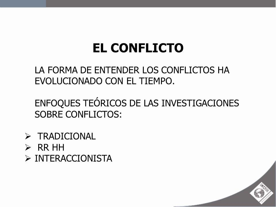 EL CONFLICTO LA FORMA DE ENTENDER LOS CONFLICTOS HA EVOLUCIONADO CON EL TIEMPO. ENFOQUES TEÓRICOS DE LAS INVESTIGACIONES SOBRE CONFLICTOS: TRADICIONAL