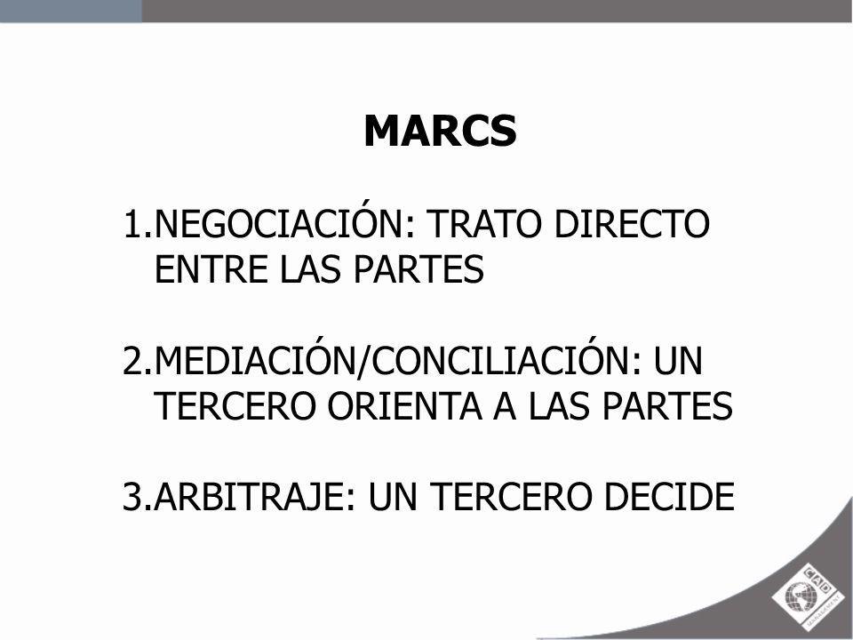 MARCS 1.NEGOCIACIÓN: TRATO DIRECTO ENTRE LAS PARTES 2.MEDIACIÓN/CONCILIACIÓN: UN TERCERO ORIENTA A LAS PARTES 3.ARBITRAJE: UN TERCERO DECIDE