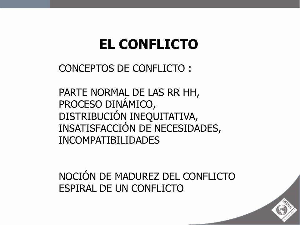 EL CONFLICTO CONCEPTOS DE CONFLICTO : PARTE NORMAL DE LAS RR HH, PROCESO DINÁMICO, DISTRIBUCIÓN INEQUITATIVA, INSATISFACCIÓN DE NECESIDADES, INCOMPATI