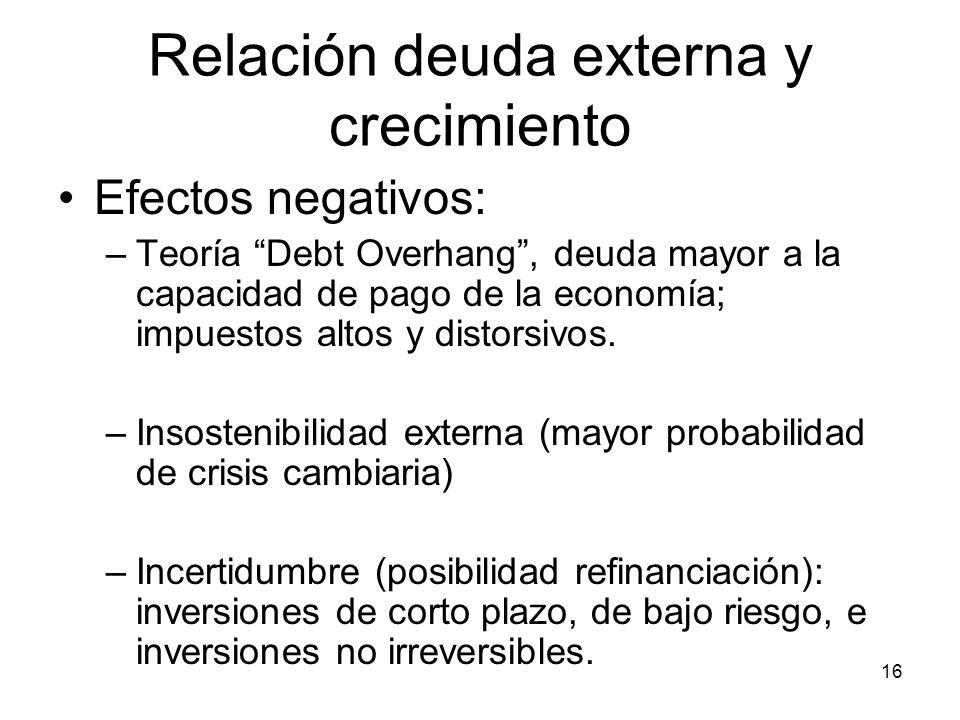 16 Relación deuda externa y crecimiento Efectos negativos: –Teoría Debt Overhang, deuda mayor a la capacidad de pago de la economía; impuestos altos y distorsivos.