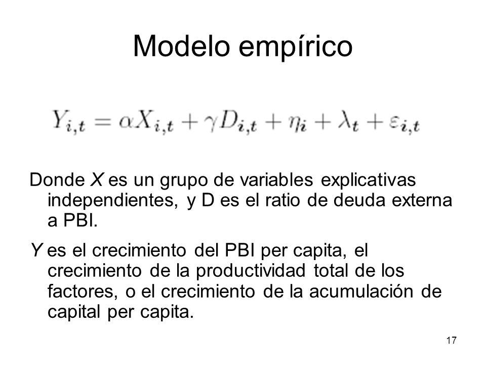 17 Modelo empírico Donde X es un grupo de variables explicativas independientes, y D es el ratio de deuda externa a PBI.