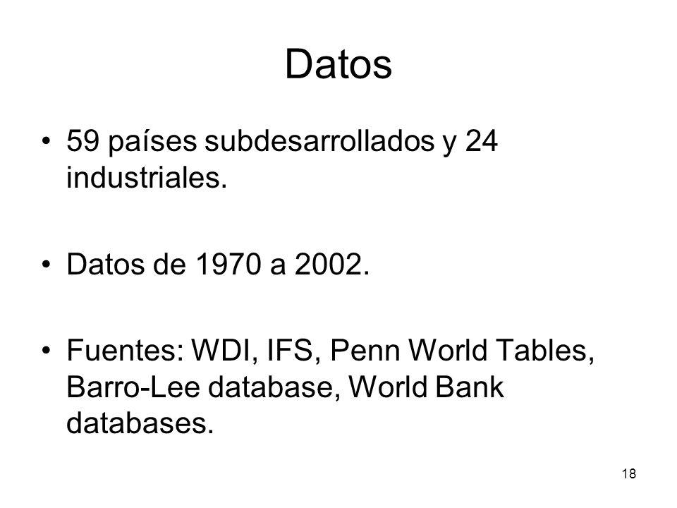 18 Datos 59 países subdesarrollados y 24 industriales.