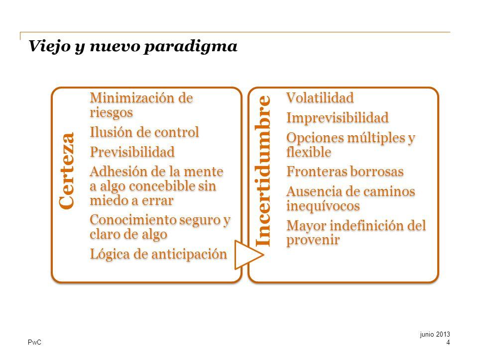 PwC Viejo y nuevo paradigma 4 junio 2013 Certeza Minimización de riesgos Ilusión de control Previsibilidad Adhesión de la mente a algo concebible sin