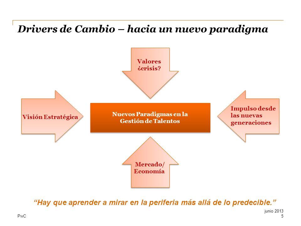 PwC Drivers de Cambio – hacia un nuevo paradigma Valores ¿crisis? Visión Estratégica Nuevos Paradigmas en la Gestión de Talentos Nuevos Paradigmas en